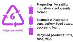 เม็ดพลาสติก PS-Polystyrene เช่น HIPS, GPPS, EPS